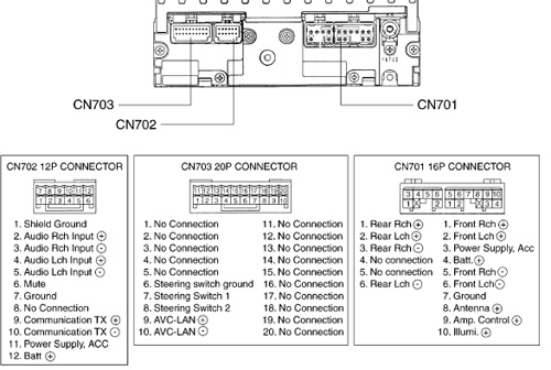 toyota innova wiring diagram story of an hour plot car radio stereo audio autoradio connector wire installation schematic ...