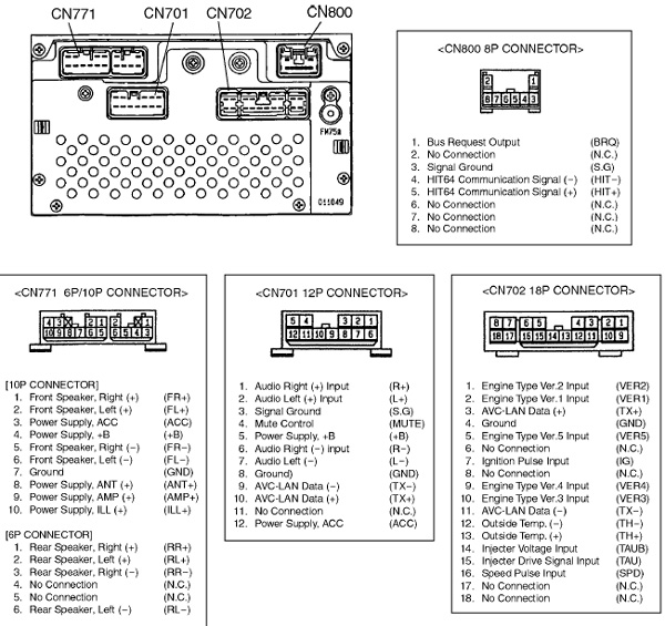 1999 toyota land cruiser radio wiring diagram 220v sub panel car stereo audio autoradio connector wire installation schematic ...