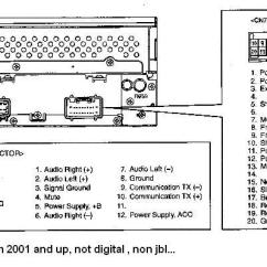 2011 Toyota Sienna Wiring Diagram Pioneer Deh 1800 2 Car Radio Stereo Audio Autoradio Connector Wire Installation Schematic ...