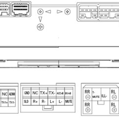 Gm Radio Wiring Harness Diagram 2006 Jeep Liberty Trailer Toyota Car Stereo Audio Autoradio Connector Wire Installation Schematic ...