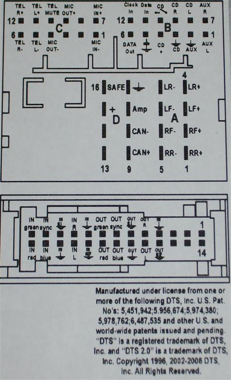 Military Wiring Connectors Free Download Wiring Diagrams Pictures