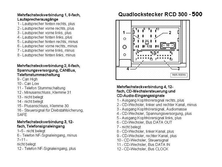 VW RCD 300 RCD 500 car stereo wiring diagram harness Quadlock pinout connector?resize=665%2C499 diagrams 1369759 2000 jetta wiring diagram 2005 vw passat radio mk6 jetta radio wiring diagram at bayanpartner.co