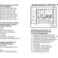 Wiring Diagram Car Alldata Diagrams Audi Quadlock Vw Volkswagen Radio Stereo Audio Autoradio Connector Wire Installation