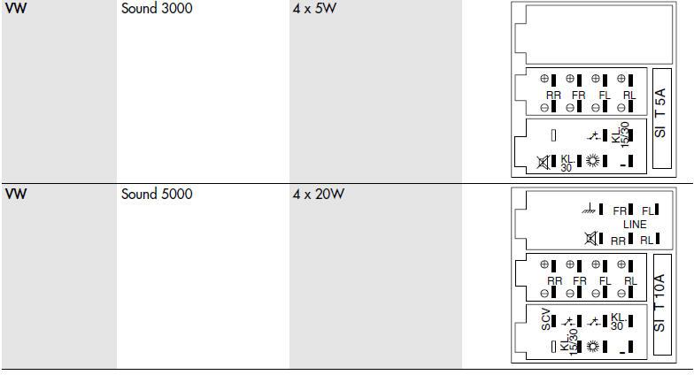 kia rio 2007 stereo wiring diagram honda motorcycle car wire toyskids co vw radio audio autoradio diagrams