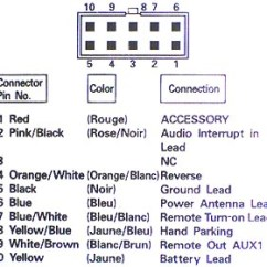 Molex Wiring Diagram Dicot Root Alpine Car Radio Stereo Audio Autoradio Connector Wire Installation Schematic ...