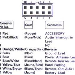 Alpine Car Stereo Wiring Diagram 2000 Mitsubishi Mirage Radio Audio Autoradio Connector Wire Installation Schematic ...