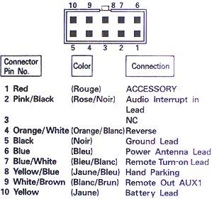 car equalizer wiring diagram power outlet alpine radio stereo audio autoradio connector wire installation schematic ...