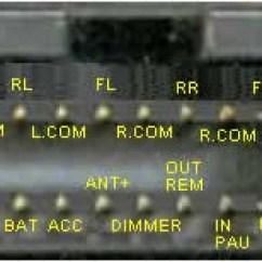 Wiring Diagram For Car Stereo Installation 2000 Dodge Neon Radio Alpine Audio Autoradio Connector Wire Schematic ...