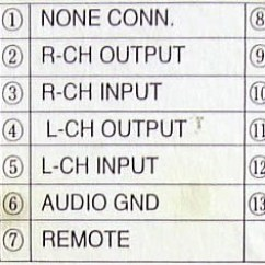 Alfa Romeo Wiring Diagram Jeep Grand Cherokee Alpine Car Radio Stereo Audio Autoradio Connector Wire Installation Schematic ...