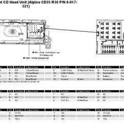 Panasonic Car Audio Wiring Diagram Venn Sorting Games Alpine Radio Stereo Autoradio Connector Wire Installation Schematic ...
