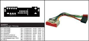 FORD Car Radio Stereo Audio Wiring Diagram Autoradio