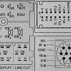 1996 Ford F 250 Wiring Diagram Single Phase Two Speed Motor Car Radio Stereo Audio Autoradio Connector Wire Installation Schematic ...