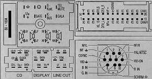 FORD Car Radio Stereo Audio Wiring Diagram Autoradio connector wire installation schematic