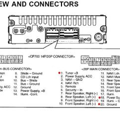 2007 Honda Element Wiring Diagram Bull Origami Car Radio Stereo Audio Autoradio Connector Wire Installation Schematic ...