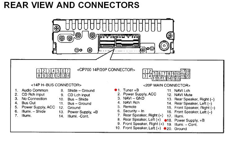 2006 honda civic ignition wiring diagram 1984 peterbilt 359 car radio stereo audio autoradio connector wire installation schematic ...