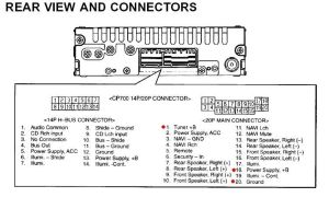 HONDA Car Radio Stereo Audio Wiring Diagram Autoradio connector wire installation schematic