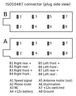 opel astra g radio wiring diagram chloroplast during photosynthesis bilradio koblingsskjema