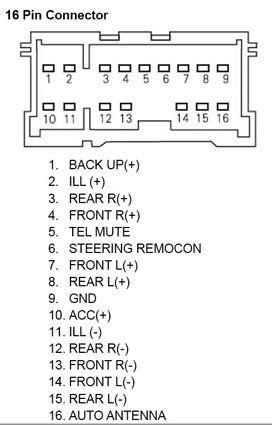 2007 kia rio radio wiring diagram wye delta motor car stereo audio autoradio connector wire installation schematic schema esquema de conexiones stecker konektor connecteur cable