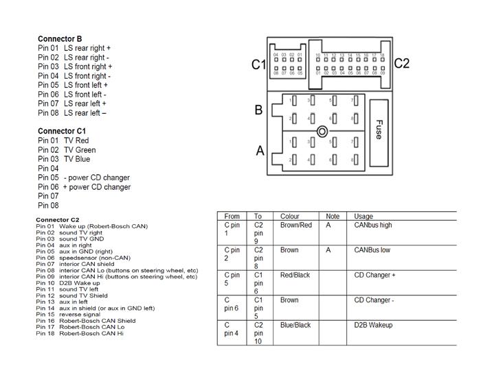 mercedes e500 wiring diagram 1955 chevrolet truck car radio stereo audio autoradio connector wire installation schematic schema esquema de conexiones stecker konektor connecteur