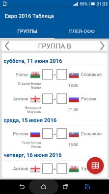 Евро 2016 Таблица