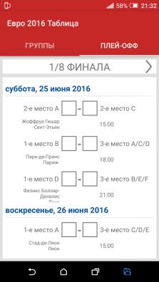 Евро 2016 Таблица3