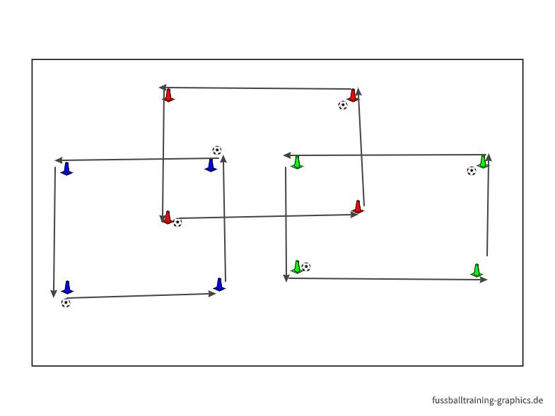 3 Passfelder ineinander