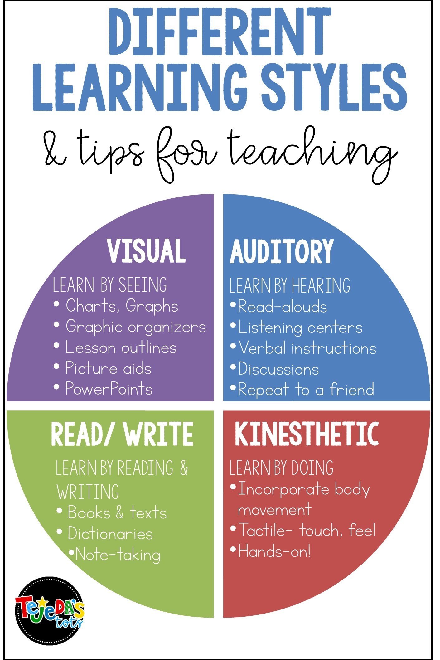 learning styles pdf