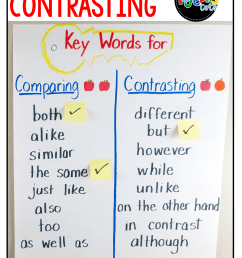how to teach comparing and contrasting in reading [ 2116 x 1411 Pixel ]