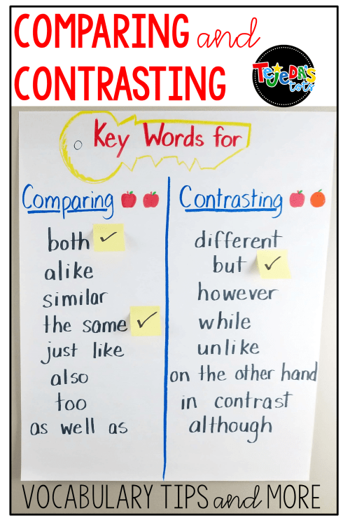 small resolution of how to teach comparing and contrasting in reading