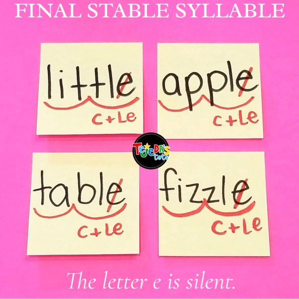 Tricks for Teaching Syllable Types and Division - Tejeda's ...