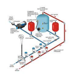 par max 4 diaphragm pump standard pressure  [ 1000 x 1000 Pixel ]