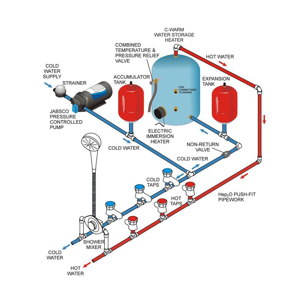 hight resolution of par max 4 diaphragm pump standard pressure