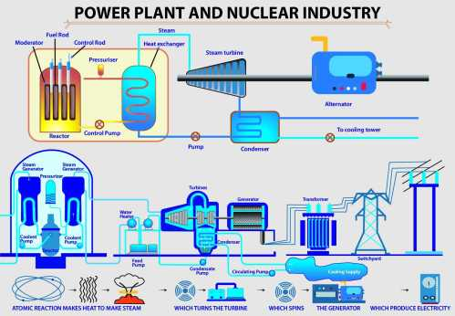 small resolution of nuclear reactor