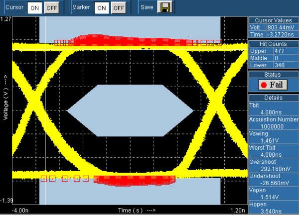 DVI Compliance Test Solution Tektronix