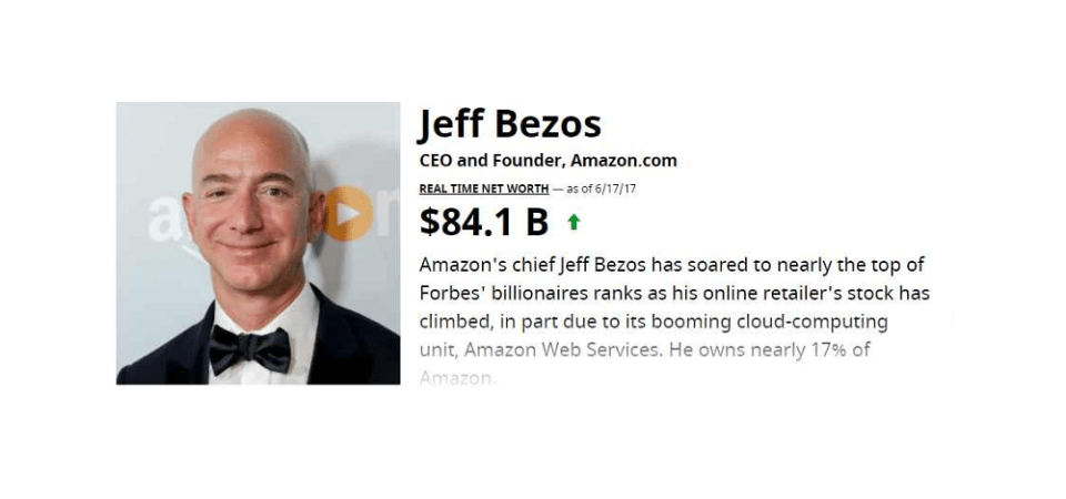 Amazon's Jeff Bezos To Top Bill Gates As The World's Richest Man In 2018, Now Worth $84.1B