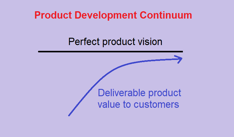 The Greatest Mistake – Attaining PERFECT Product Vision