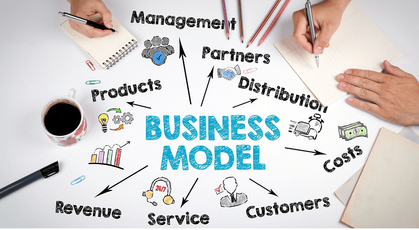 Strategic Business Model Template