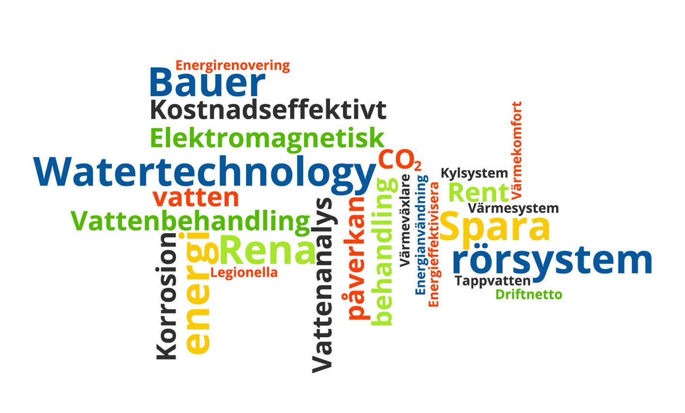 Bauer Watertechnology ordmoln