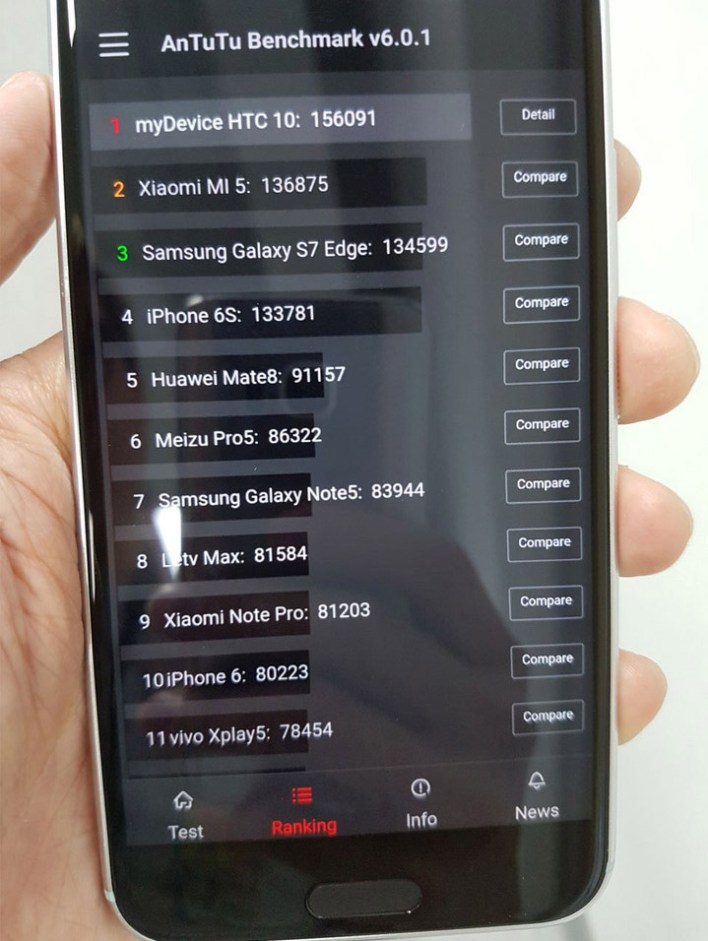 Leaked-HTC-10-with-benchmark