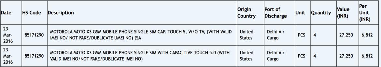 Moto X3 Zauba Import