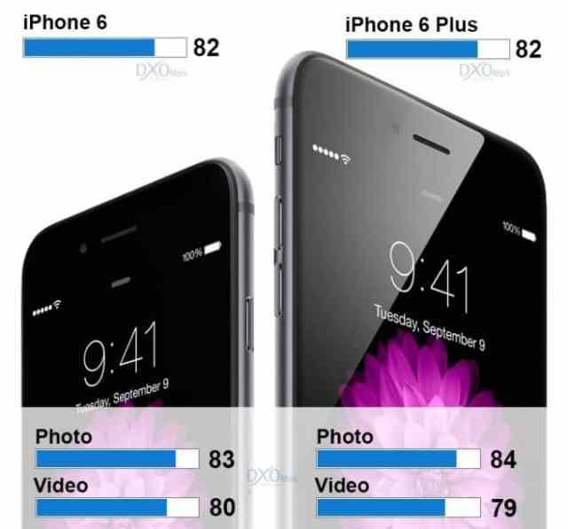 iphone 6 vs iphone 6plus