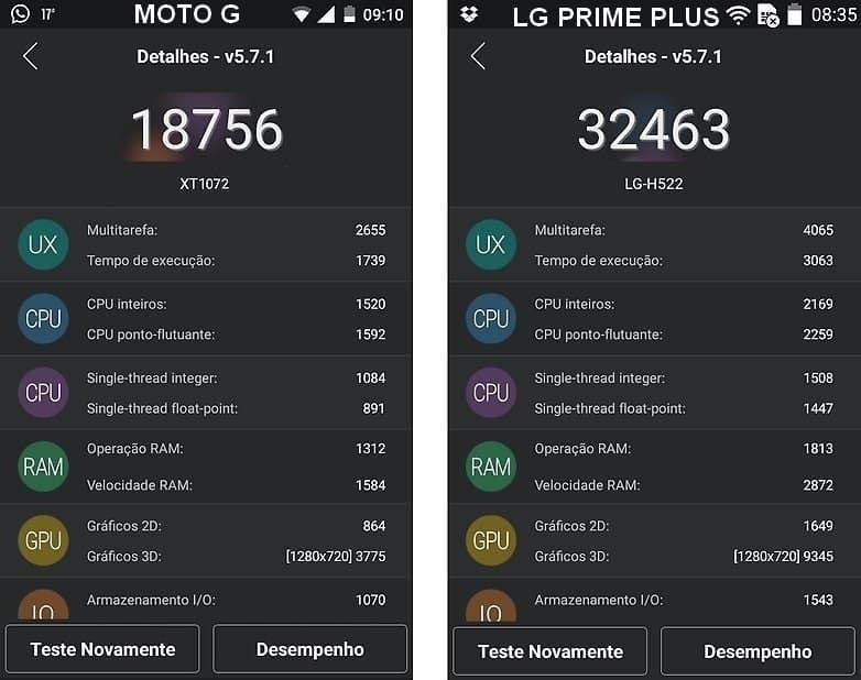 antutu-moto-g-4G-vs-lg-prime-w782