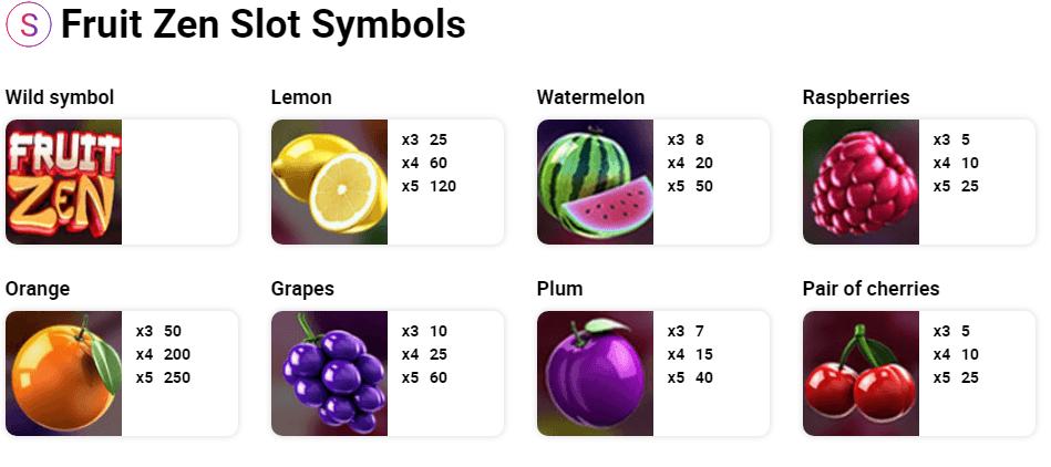 slot fruit zen