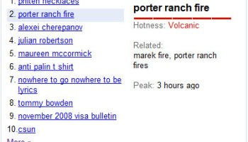 Google hot trends RSS Feed