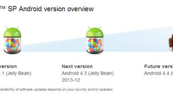 Sony Xperia SP might get the Android 4.4 update