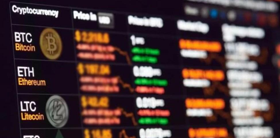 En İyi Kripto Para Borsaları Hangileri 2021