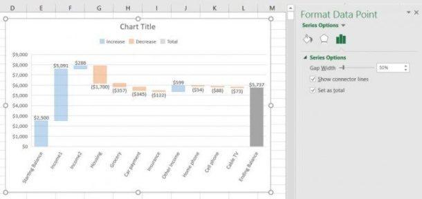 Cara membuat bagan atau grafik waterfall di excel 2016 teknochannel gambar cara membuat grafik waterfall chart cara membuat bagan atau grafik waterfall di excel 2016 ccuart Images