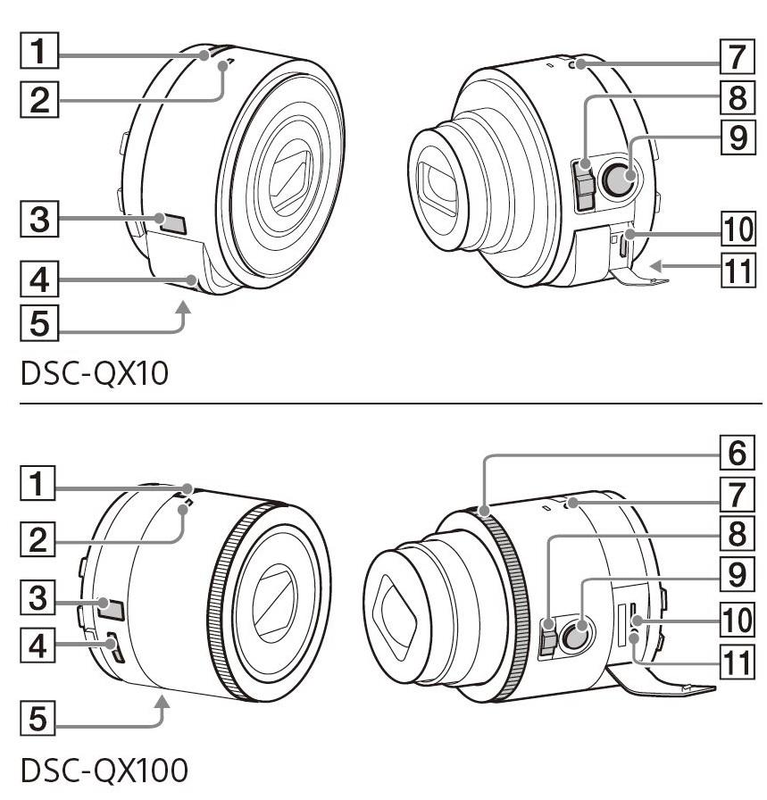El manual filtrado de las Lentes G de Sony acoplables a