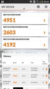 Test 3DMark HTC One Mini