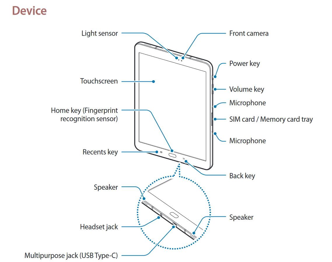 El manual del Samsung Galaxy Tab S3 aparece filtrado y